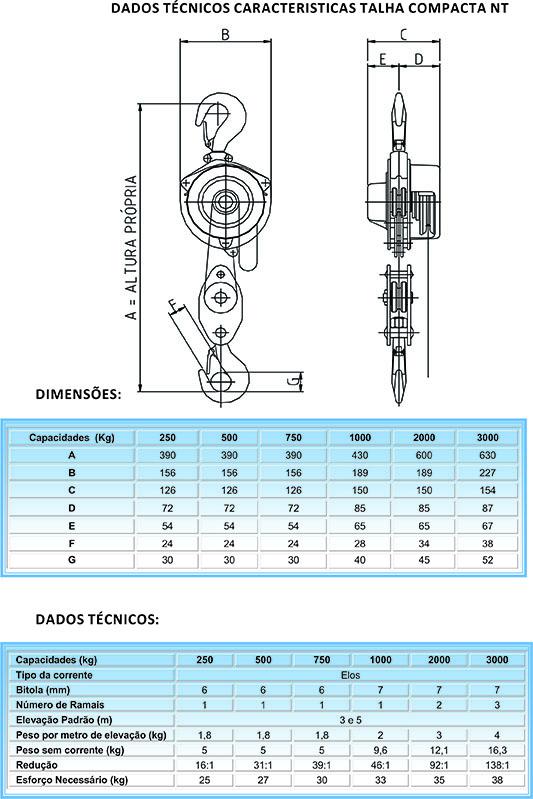 Dados-Técnicos-Talha-Manual-Berg-Steel